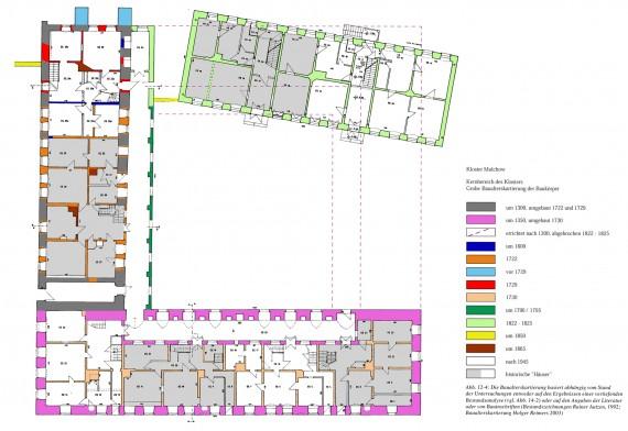web_5 Baualterskartierung Kernbereich.jpg